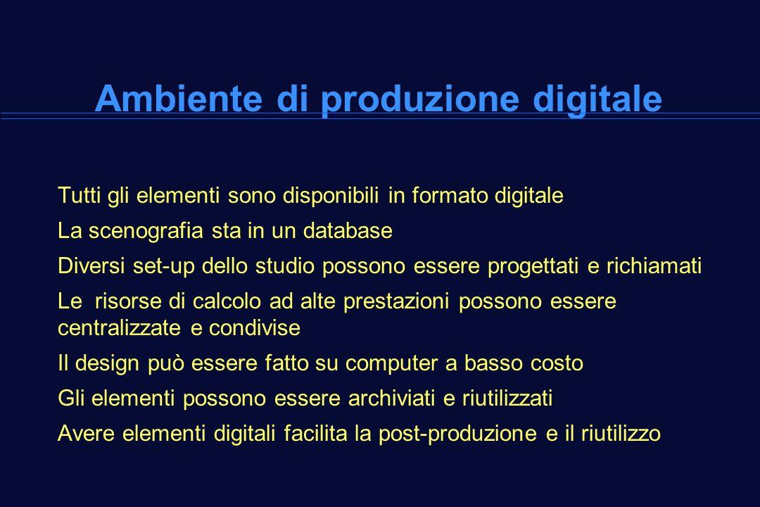 Ambiente di produzione digitale Tutti gli elementi sono disponibili in formato digitale La scenografia sta in un database Diversi set-up dello studio