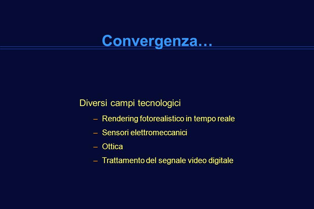 Convergenza… Diversi campi tecnologici –Rendering fotorealistico in tempo reale –Sensori elettromeccanici –Ottica –Trattamento del segnale video digitale