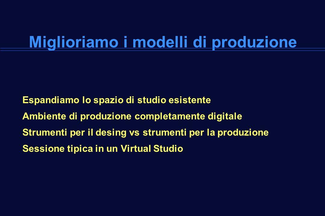 Miglioriamo i modelli di produzione Espandiamo lo spazio di studio esistente Ambiente di produzione completamente digitale Strumenti per il desing vs strumenti per la produzione Sessione tipica in un Virtual Studio