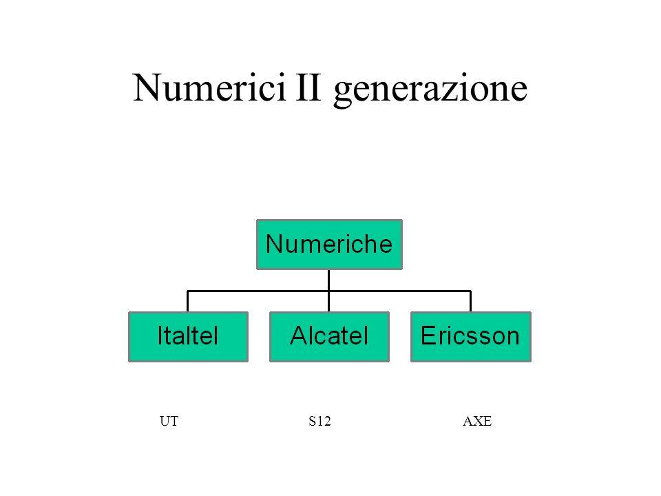 Numerici II generazione UTS12AXE