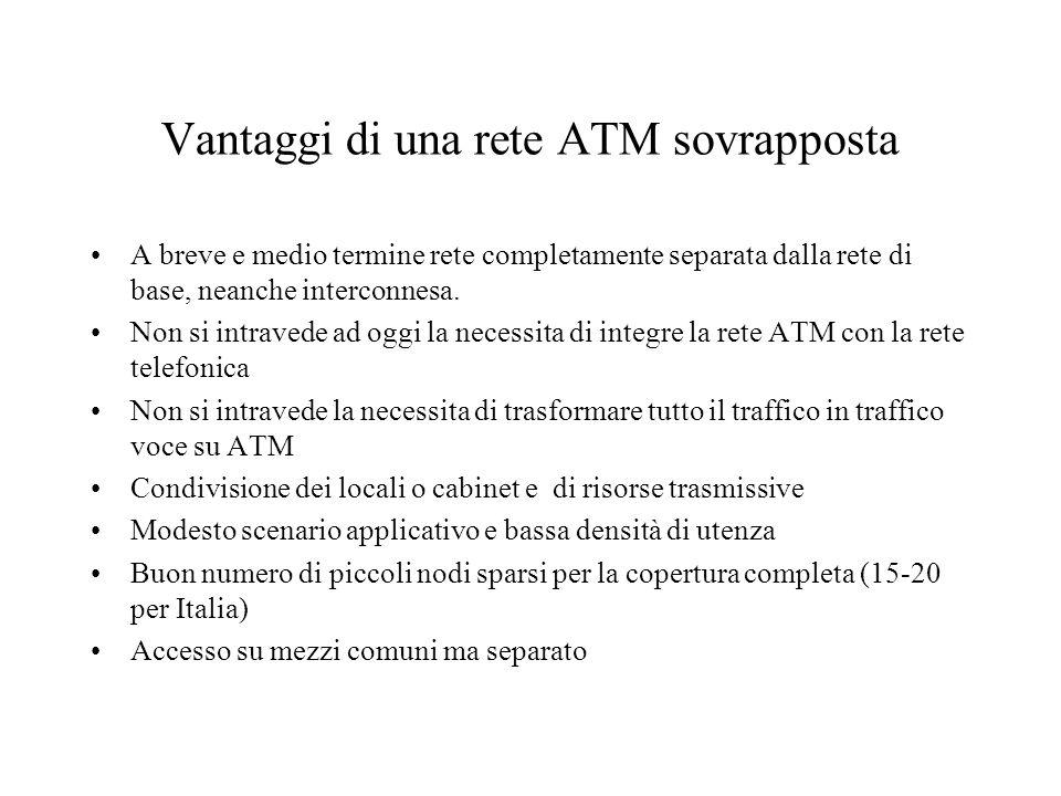 Vantaggi di una rete ATM sovrapposta A breve e medio termine rete completamente separata dalla rete di base, neanche interconnesa. Non si intravede ad