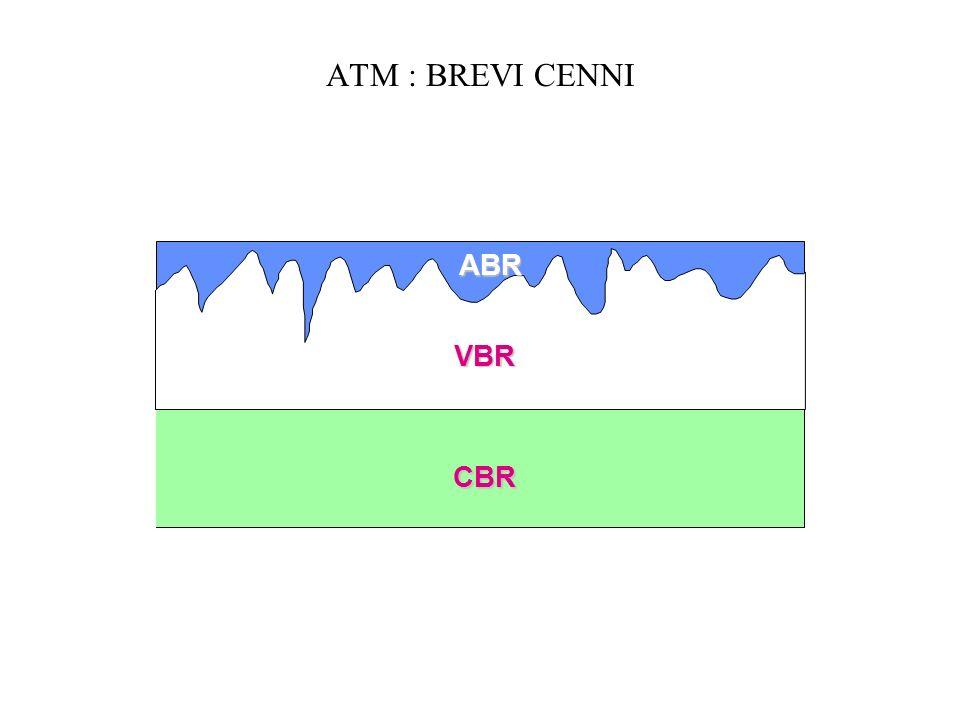 ATM : BREVI CENNI CBR ABR VBR