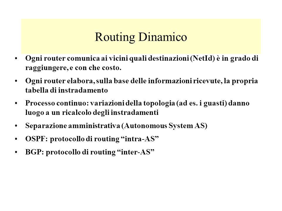 Routing Dinamico Ogni router comunica ai vicini quali destinazioni (NetId) è in grado di raggiungere, e con che costo. Ogni router elabora, sulla base