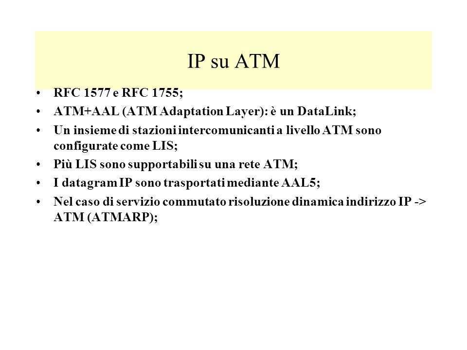 IP su ATM RFC 1577 e RFC 1755; ATM+AAL (ATM Adaptation Layer): è un DataLink; Un insieme di stazioni intercomunicanti a livello ATM sono configurate come LIS; Più LIS sono supportabili su una rete ATM; I datagram IP sono trasportati mediante AAL5; Nel caso di servizio commutato risoluzione dinamica indirizzo IP -> ATM (ATMARP);