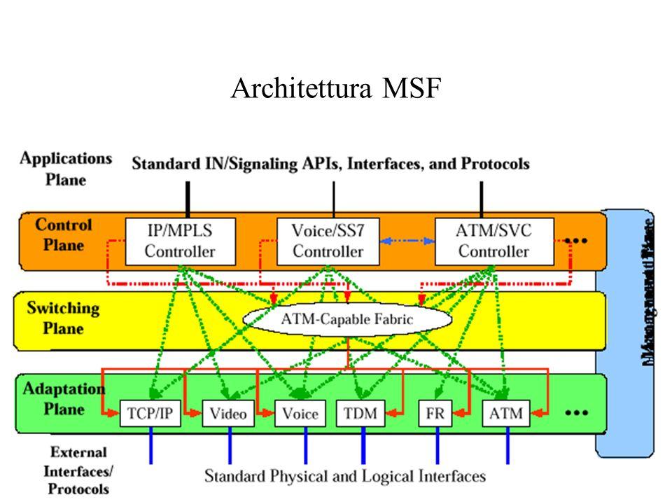 Architettura MSF