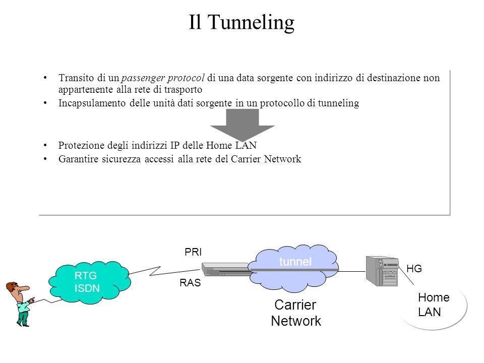 RTG ISDN PRI Home LAN RAS HG Carrier Network tunnel Il Tunneling Transito di un passenger protocol di una data sorgente con indirizzo di destinazione non appartenente alla rete di trasporto Incapsulamento delle unità dati sorgente in un protocollo di tunneling Protezione degli indirizzi IP delle Home LAN Garantire sicurezza accessi alla rete del Carrier Network Transito di un passenger protocol di una data sorgente con indirizzo di destinazione non appartenente alla rete di trasporto Incapsulamento delle unità dati sorgente in un protocollo di tunneling Protezione degli indirizzi IP delle Home LAN Garantire sicurezza accessi alla rete del Carrier Network