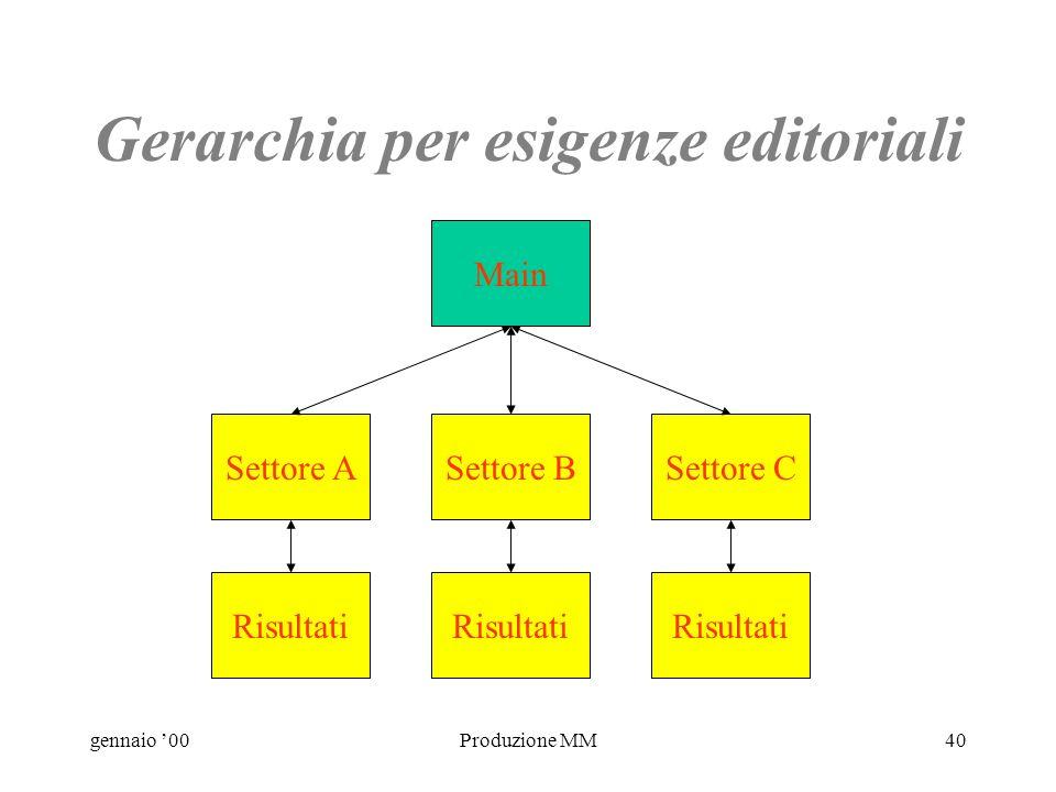 gennaio 00Produzione MM39 La struttura Strumento editoriale Gli utenti faranno le loro scelte, ma la struttura indica quali sono possibili.