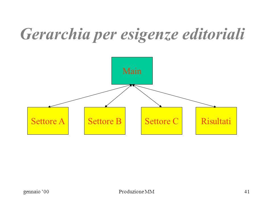 gennaio 00Produzione MM40 Gerarchia per esigenze editoriali Main Settore ASettore BSettore C Risultati