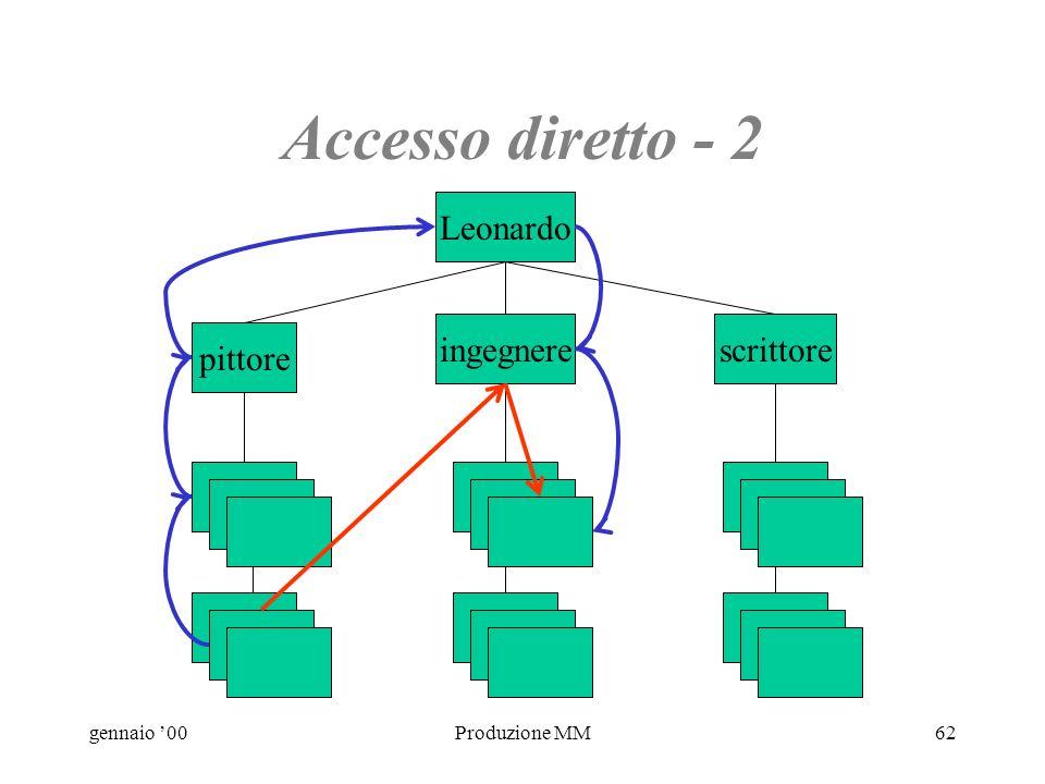 gennaio 00Produzione MM61 Accesso diretto Fornire il cammino più semplice tra due punti, minimizzando il numero di passi, ma senza introdurre disorientamento.