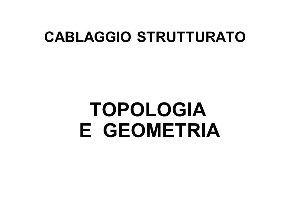CABLAGGIO STRUTTURATO TOPOLOGIA E GEOMETRIA