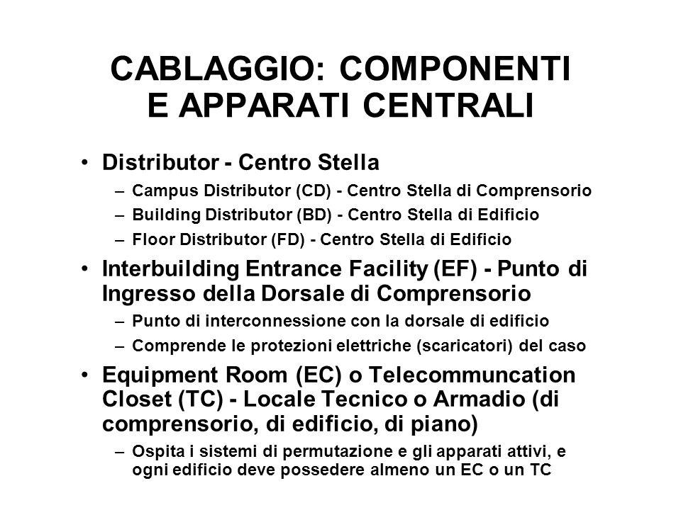 CABLAGGIO: COMPONENTI E APPARATI CENTRALI Distributor - Centro Stella –Campus Distributor (CD) - Centro Stella di Comprensorio –Building Distributor (