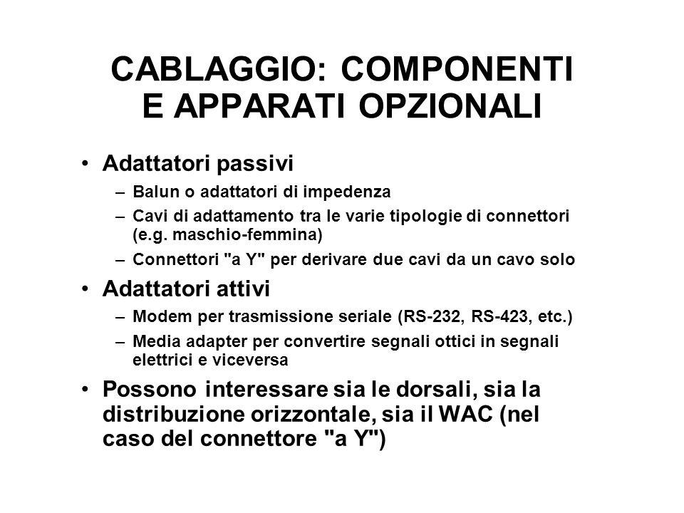 CABLAGGIO: COMPONENTI E APPARATI OPZIONALI Adattatori passivi –Balun o adattatori di impedenza –Cavi di adattamento tra le varie tipologie di connetto