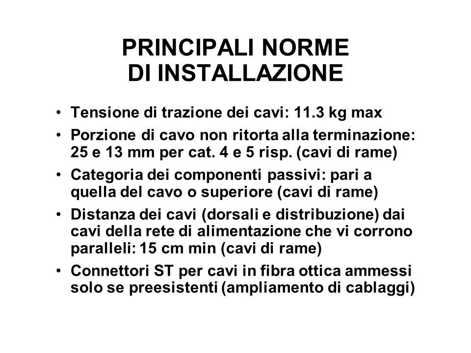 PRINCIPALI NORME DI INSTALLAZIONE Tensione di trazione dei cavi: 11.3 kg max Porzione di cavo non ritorta alla terminazione: 25 e 13 mm per cat. 4 e 5