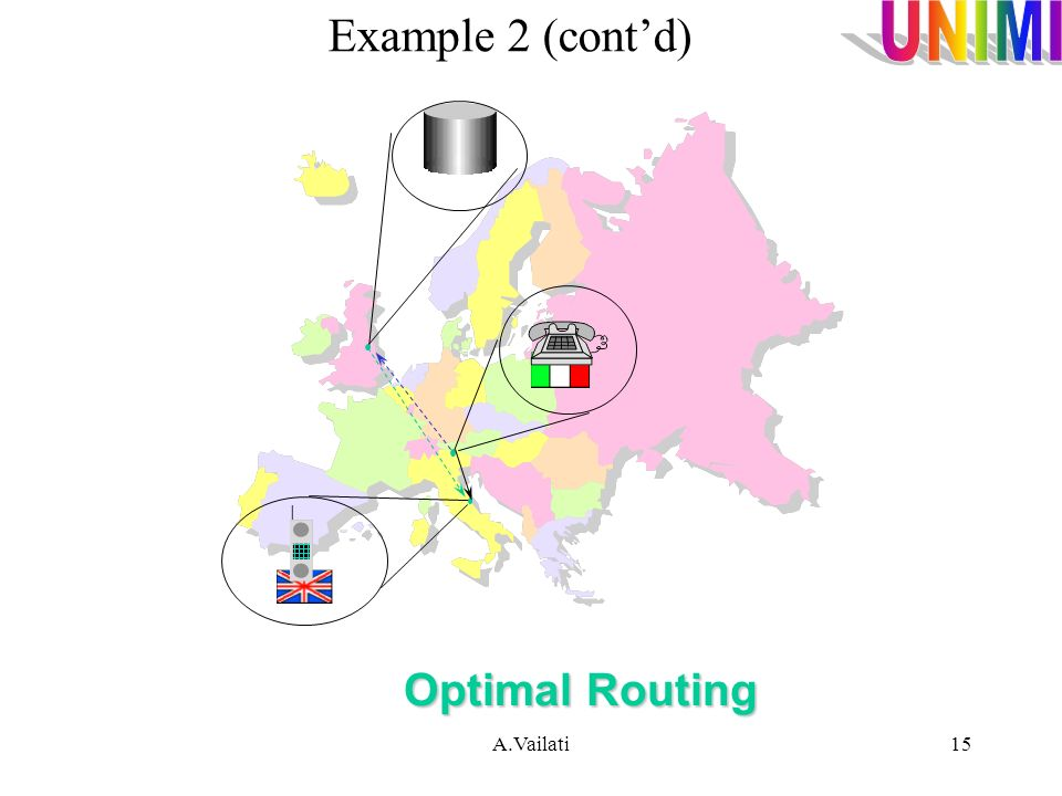 A.Vailati15 Example 2 (contd) Optimal Routing