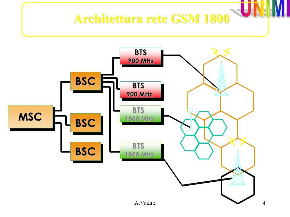 A.Vailati4 Architettura rete GSM 1800 MSC BSC BSC BSC 900 MHz 900 MHzBTS BTS 1800 MHz 1800 MHz BTS BTS