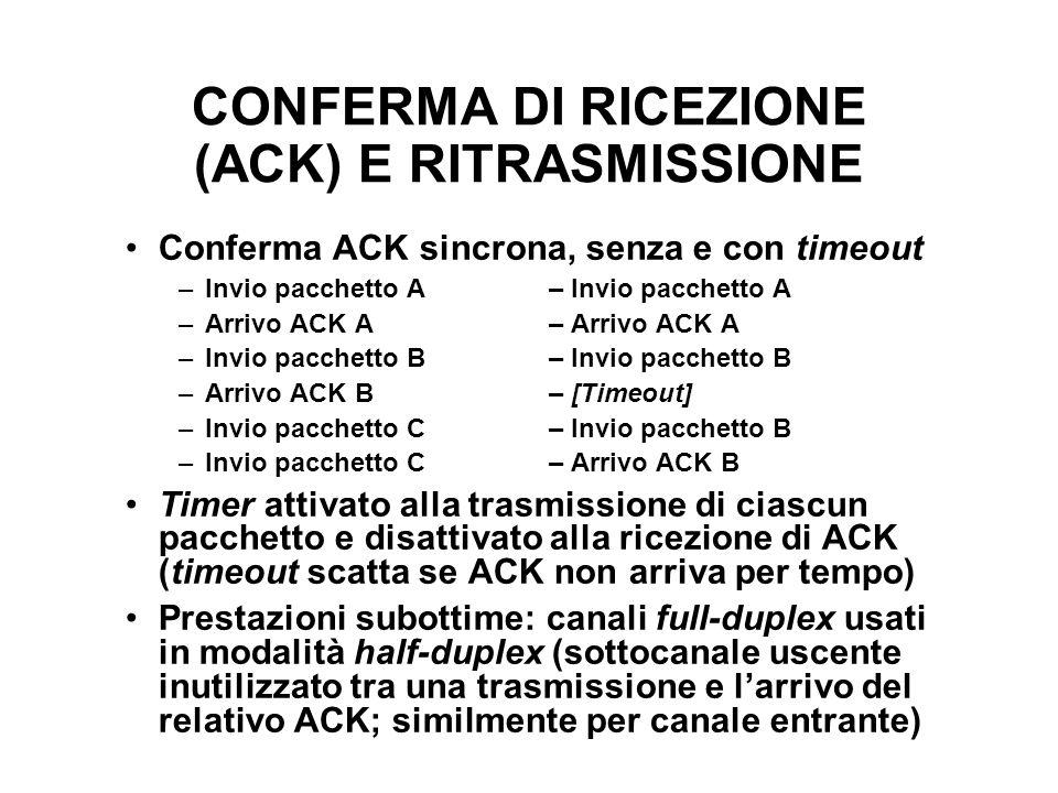 CONFERMA DI RICEZIONE (ACK) E RITRASMISSIONE Conferma ACK sincrona, senza e con timeout –Invio pacchetto A– Invio pacchetto A –Arrivo ACK A– Arrivo AC