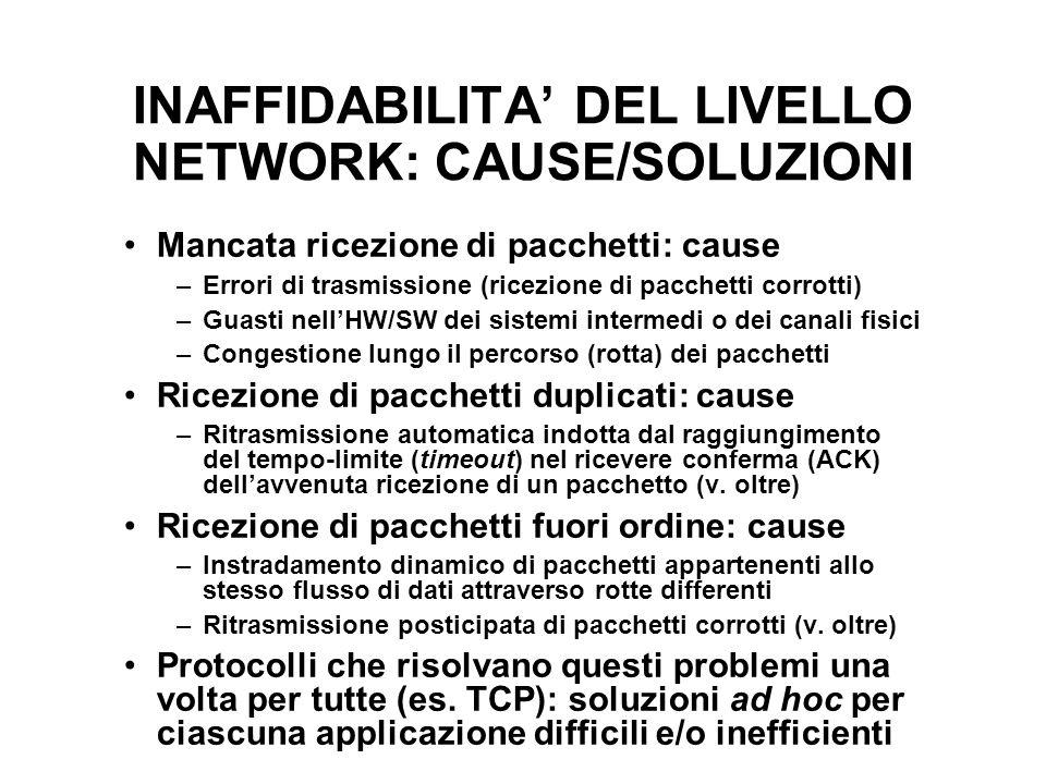 INAFFIDABILITA DEL LIVELLO NETWORK: CAUSE/SOLUZIONI Mancata ricezione di pacchetti: cause –Errori di trasmissione (ricezione di pacchetti corrotti) –G