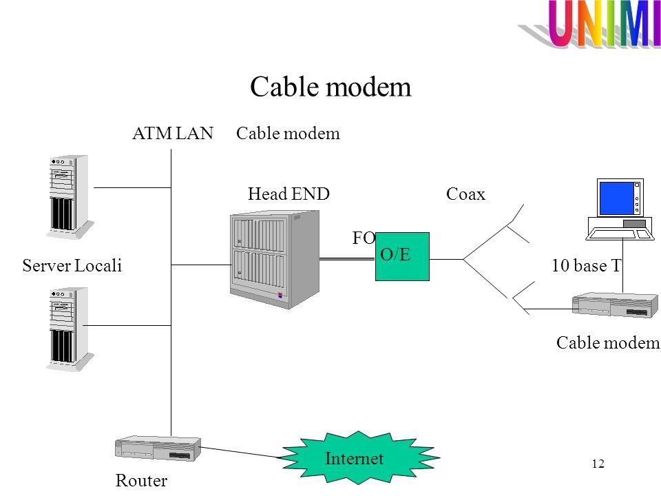 A.Vailati12 Cable modem ATM LAN Cable modem Head END FO Coax 10 base T Cable modem Internet Router Server Locali O/E