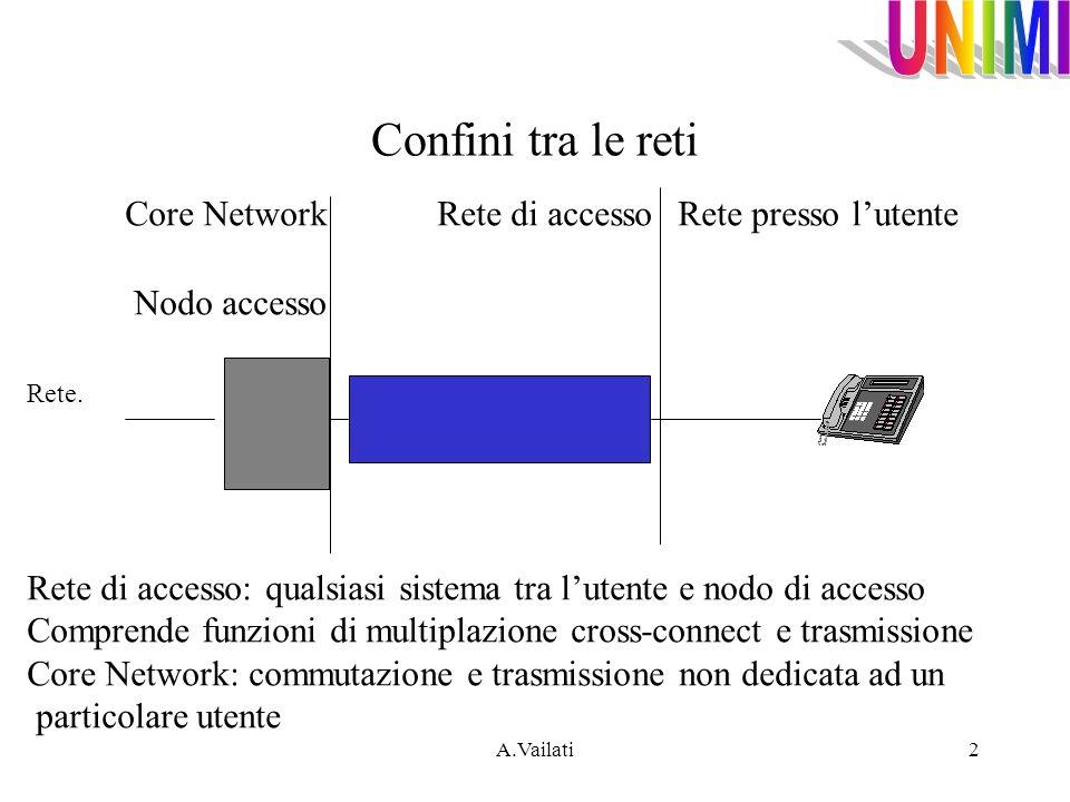 A.Vailati3 Rete di distribuzione è la parte di rete che collega lutenza alle centrali urbane Cavo telefonico da 200 cp Armadio di distribuzione Cavo telefonico da 400 cp