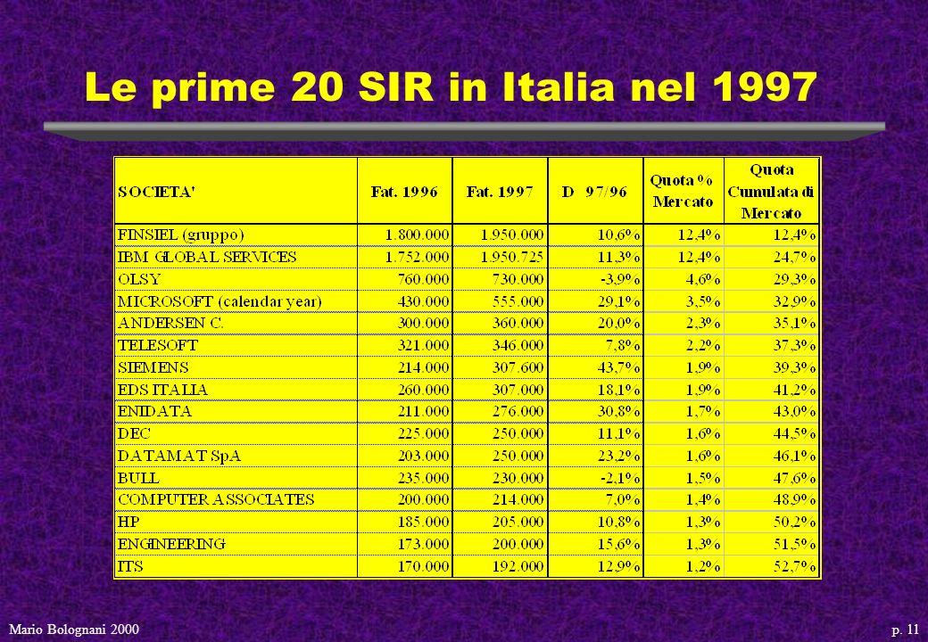p. 11Mario Bolognani 2000 Le prime 20 SIR in Italia nel 1997