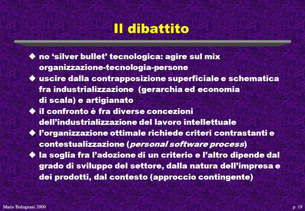 p. 19Mario Bolognani 2000 Il dibattito uno silver bullet tecnologica: agire sul mix organizzazione-tecnologia-persone uuscire dalla contrapposizione s