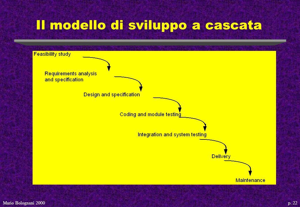p. 22Mario Bolognani 2000 Il modello di sviluppo a cascata