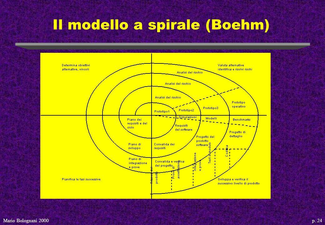 p. 24Mario Bolognani 2000 Il modello a spirale (Boehm)