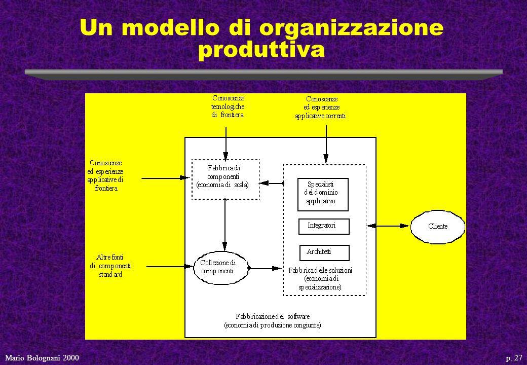 p. 27Mario Bolognani 2000 Un modello di organizzazione produttiva