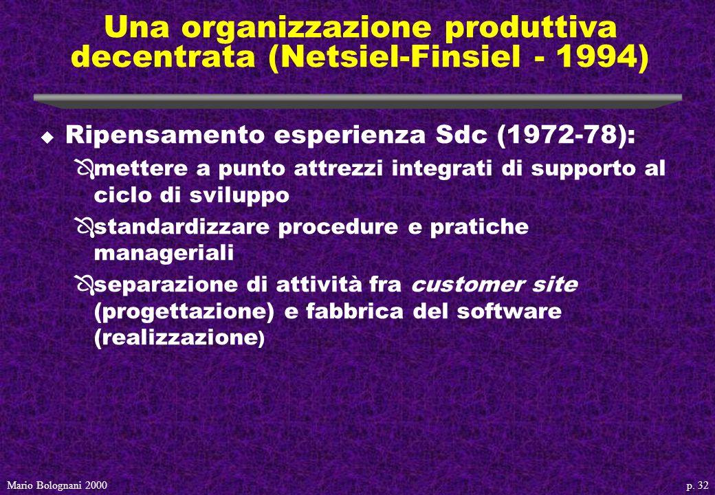 p. 32Mario Bolognani 2000 Una organizzazione produttiva decentrata (Netsiel-Finsiel - 1994) u Ripensamento esperienza Sdc (1972-78): Ômettere a punto