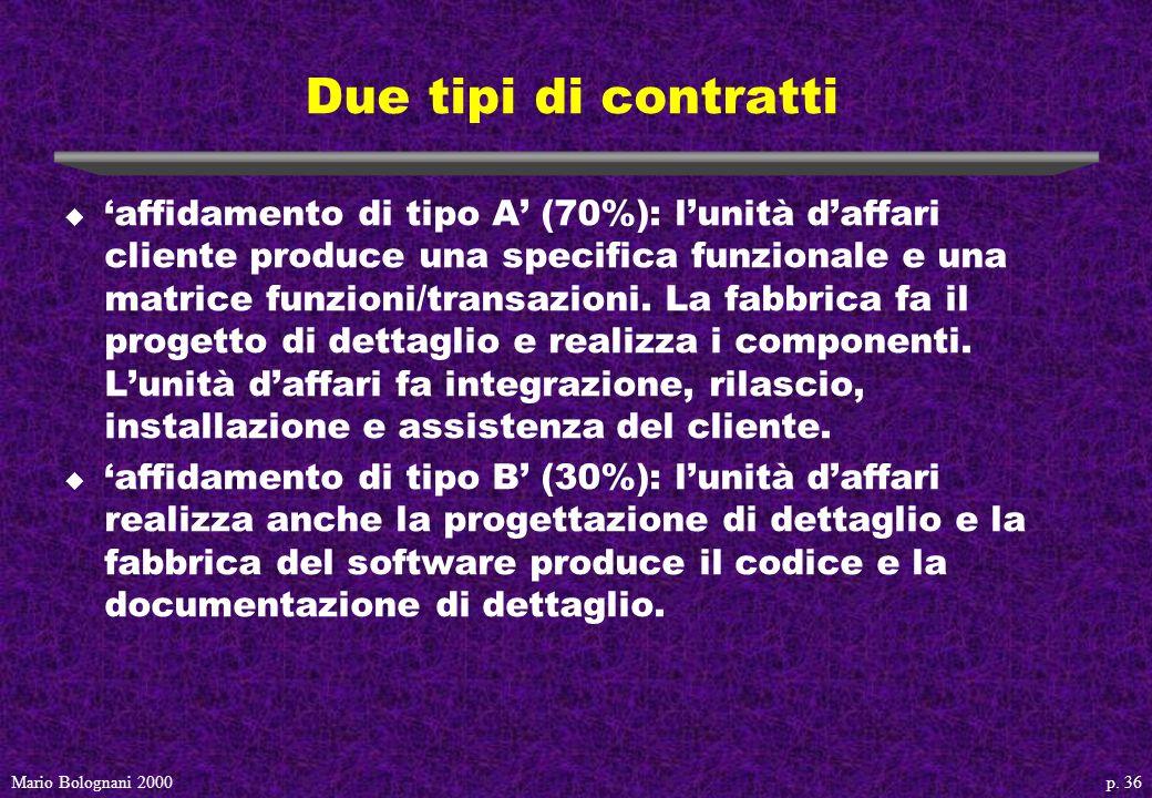 p. 36Mario Bolognani 2000 Due tipi di contratti u affidamento di tipo A (70%): lunità daffari cliente produce una specifica funzionale e una matrice f