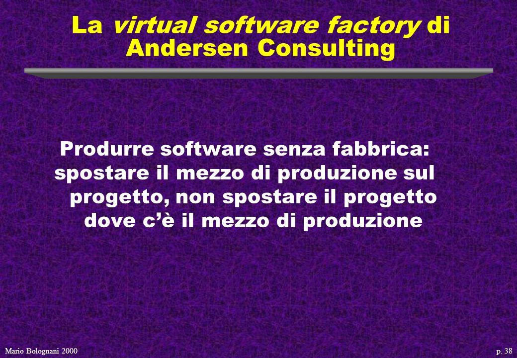 p. 38Mario Bolognani 2000 La virtual software factory di Andersen Consulting Produrre software senza fabbrica: spostare il mezzo di produzione sul pro