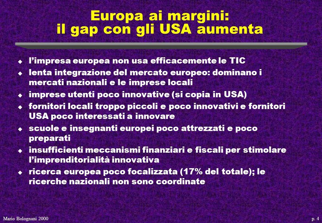 p. 4Mario Bolognani 2000 Europa ai margini: il gap con gli USA aumenta u limpresa europea non usa efficacemente le TIC u lenta integrazione del mercat