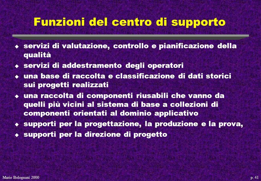 p. 41Mario Bolognani 2000 Funzioni del centro di supporto u servizi di valutazione, controllo e pianificazione della qualità u servizi di addestrament