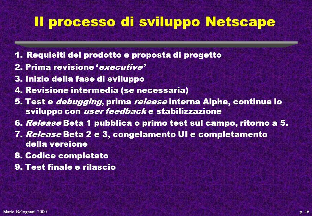 p.46Mario Bolognani 2000 Il processo di sviluppo Netscape 1.