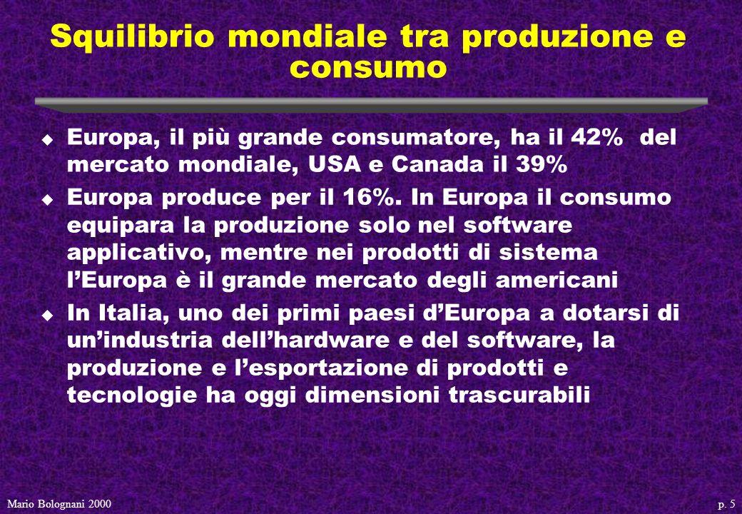p. 5Mario Bolognani 2000 Squilibrio mondiale tra produzione e consumo u Europa, il più grande consumatore, ha il 42% del mercato mondiale, USA e Canad