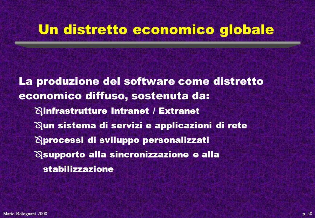 p. 50Mario Bolognani 2000 Un distretto economico globale La produzione del software come distretto economico diffuso, sostenuta da: Ôinfrastrutture In