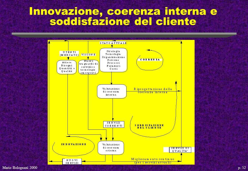 p. 52Mario Bolognani 2000 Innovazione, coerenza interna e soddisfazione del cliente