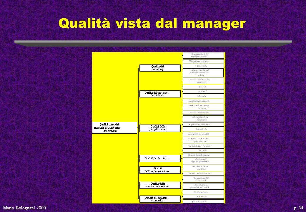 p. 54Mario Bolognani 2000 Qualità vista dal manager