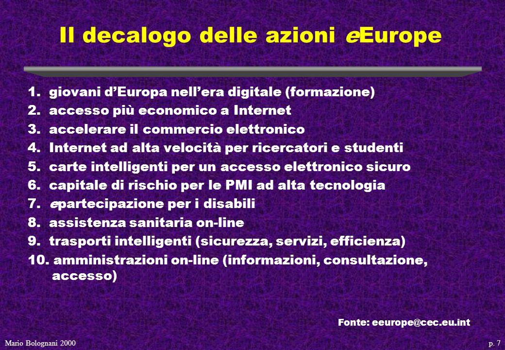 p.7Mario Bolognani 2000 Il decalogo delle azioni eEurope 1.