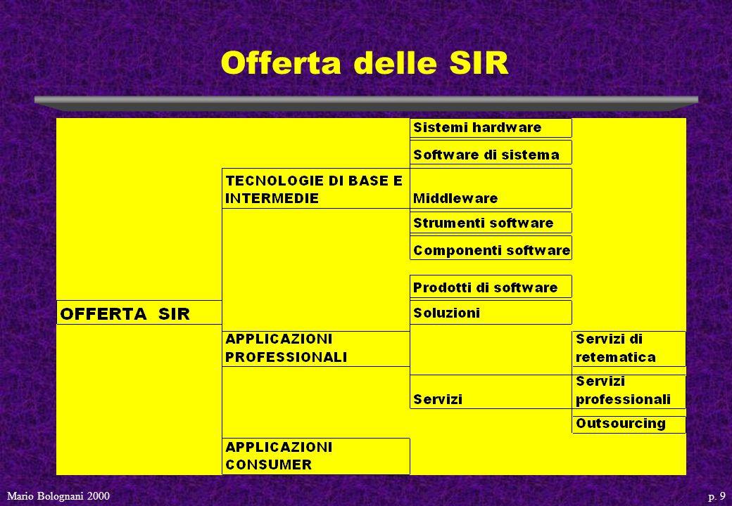 p.30Mario Bolognani 2000 Prima conclusione: dove va la produzione di software oggi.