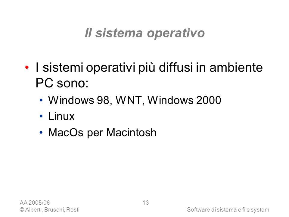 AA 2005/06 © Alberti, Bruschi, RostiSoftware di sistema e file system 13 Il sistema operativo I sistemi operativi più diffusi in ambiente PC sono: Win