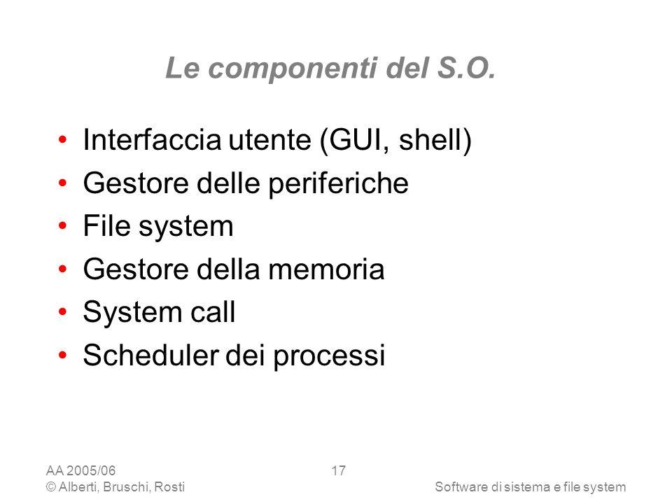 AA 2005/06 © Alberti, Bruschi, RostiSoftware di sistema e file system 17 Le componenti del S.O. Interfaccia utente (GUI, shell) Gestore delle periferi