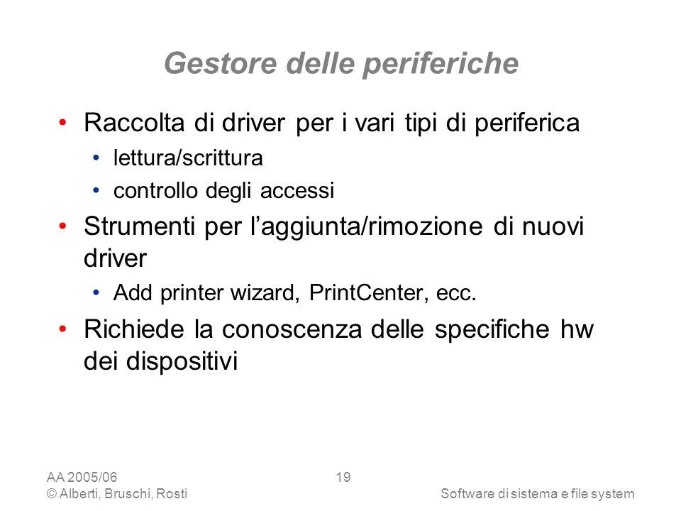 AA 2005/06 © Alberti, Bruschi, RostiSoftware di sistema e file system 19 Gestore delle periferiche Raccolta di driver per i vari tipi di periferica le
