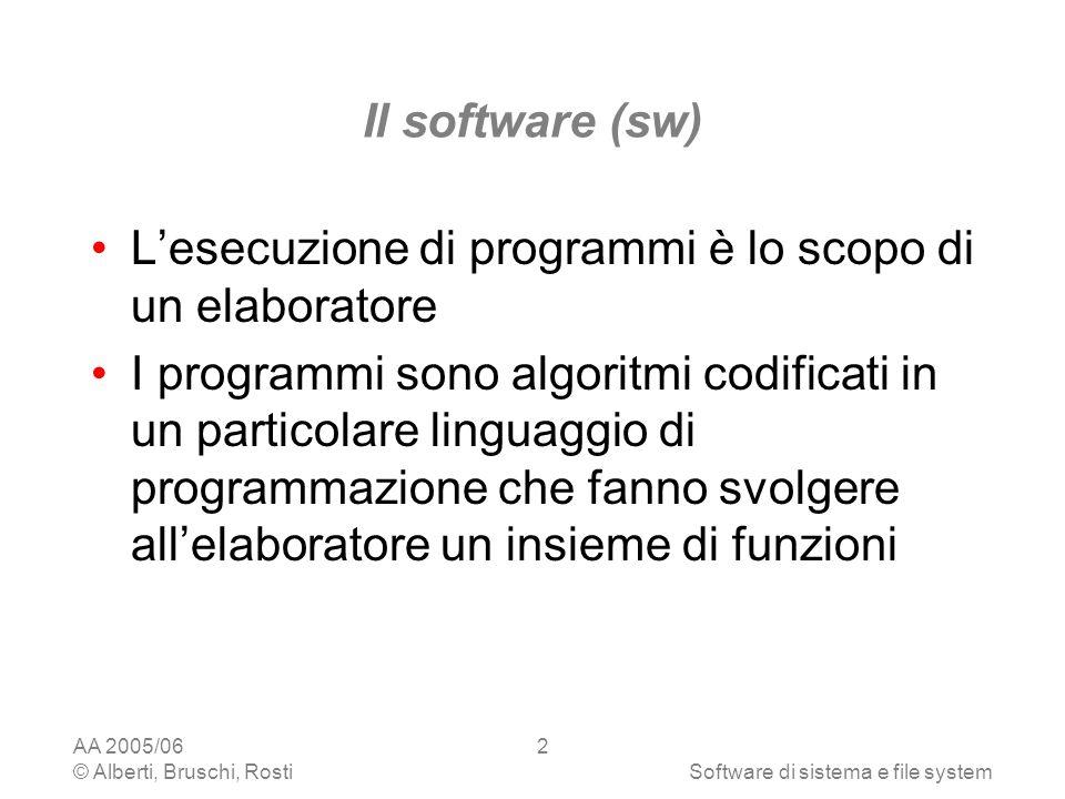 AA 2005/06 © Alberti, Bruschi, RostiSoftware di sistema e file system 2 Il software (sw) Lesecuzione di programmi è lo scopo di un elaboratore I progr