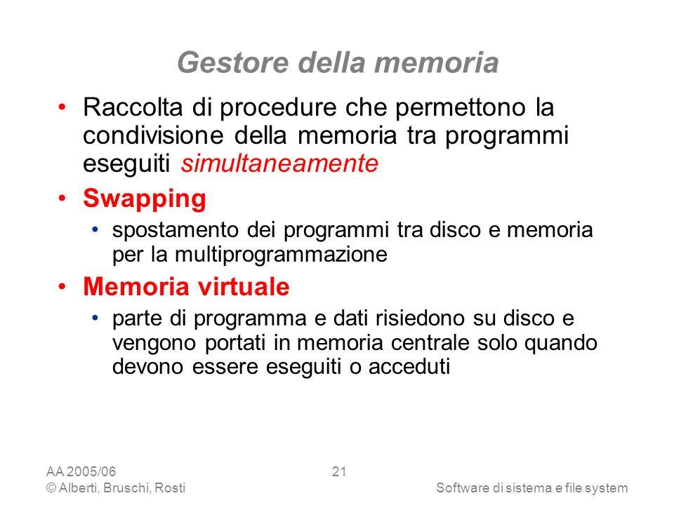 AA 2005/06 © Alberti, Bruschi, RostiSoftware di sistema e file system 21 Gestore della memoria Raccolta di procedure che permettono la condivisione de