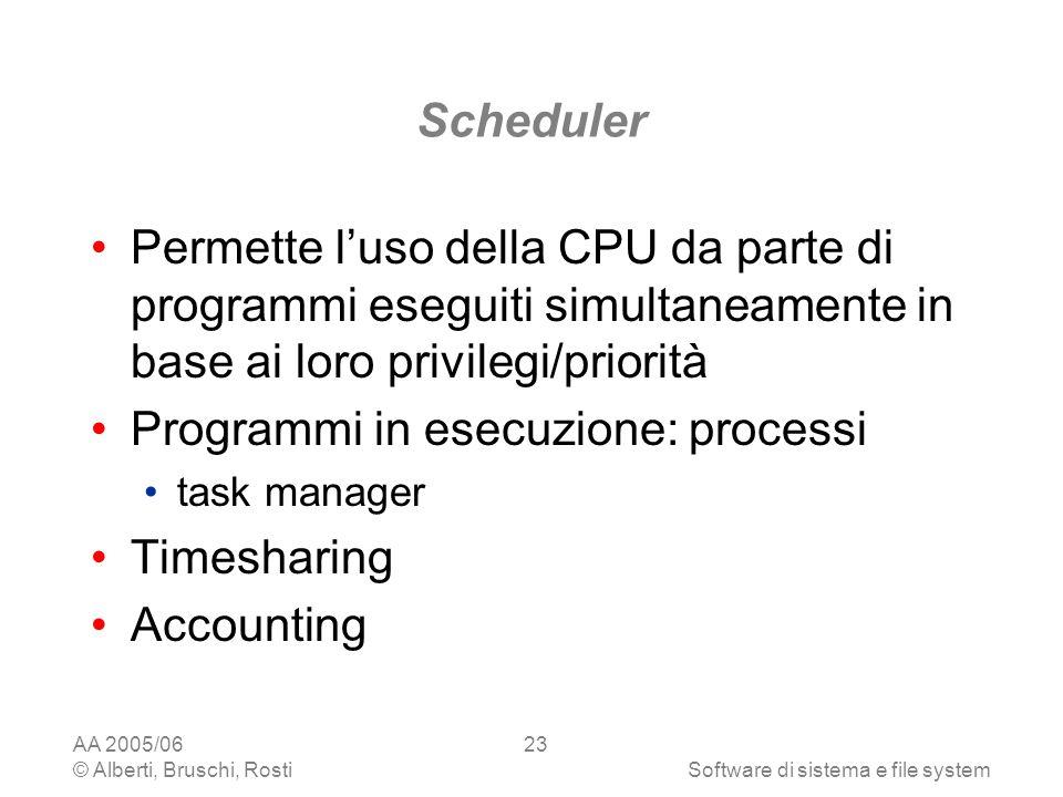 AA 2005/06 © Alberti, Bruschi, RostiSoftware di sistema e file system 23 Scheduler Permette luso della CPU da parte di programmi eseguiti simultaneame
