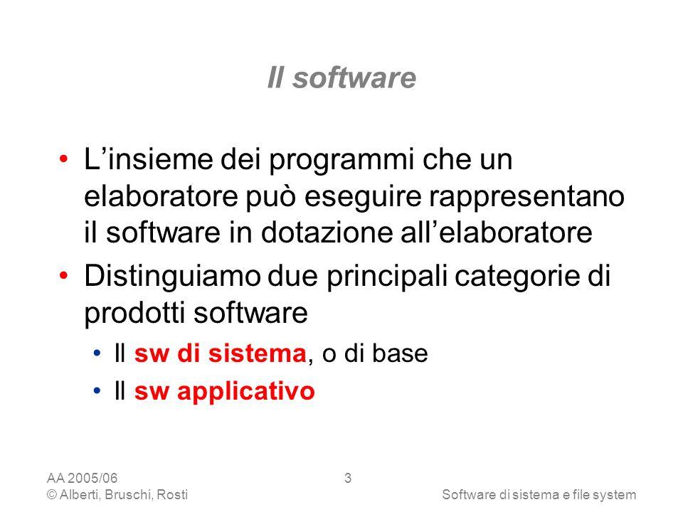 AA 2005/06 © Alberti, Bruschi, RostiSoftware di sistema e file system 3 Il software Linsieme dei programmi che un elaboratore può eseguire rappresenta