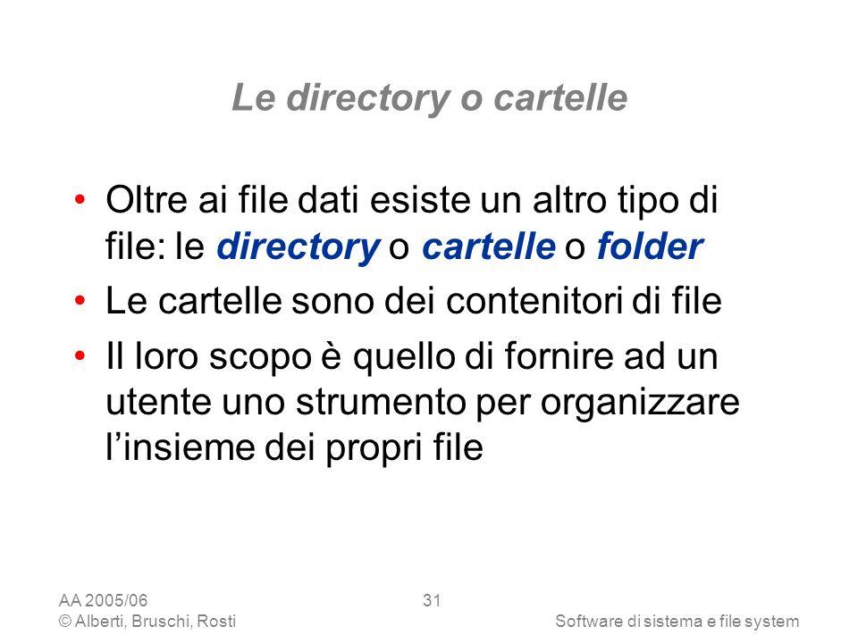 AA 2005/06 © Alberti, Bruschi, RostiSoftware di sistema e file system 31 Le directory o cartelle Oltre ai file dati esiste un altro tipo di file: le d