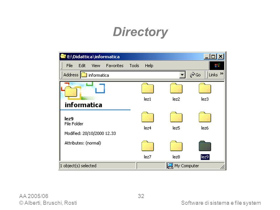 AA 2005/06 © Alberti, Bruschi, RostiSoftware di sistema e file system 32 Directory