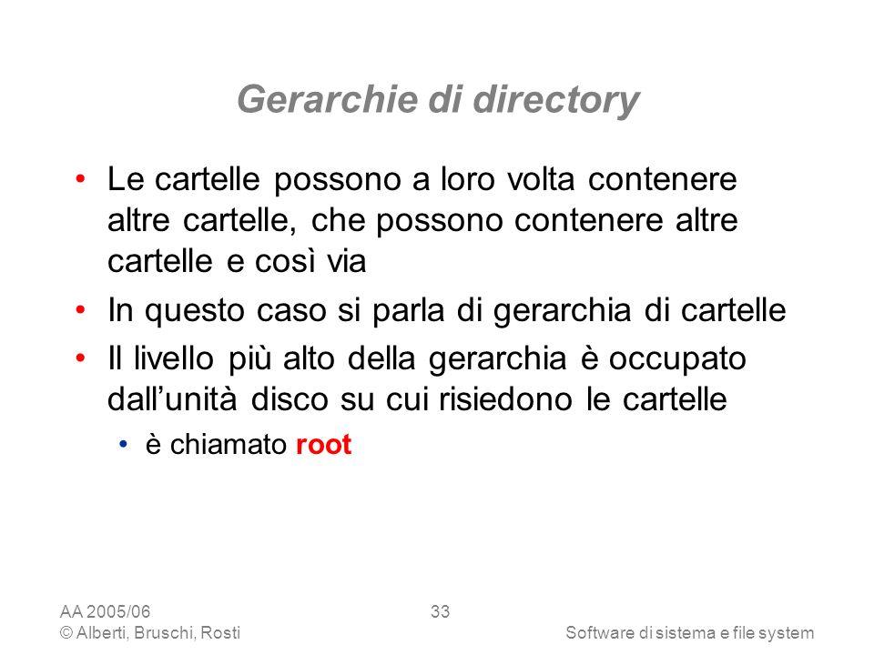 AA 2005/06 © Alberti, Bruschi, RostiSoftware di sistema e file system 33 Gerarchie di directory Le cartelle possono a loro volta contenere altre carte
